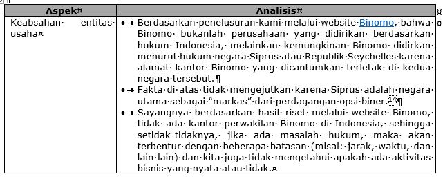Opsi (keuangan)