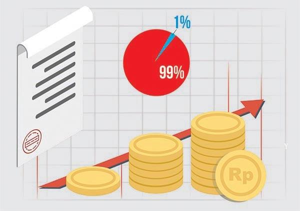 Implikasi pajak opsi saham terbatas