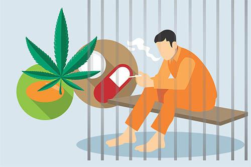 Keterkaitan UU Narkotika dengan UU Psikotropika