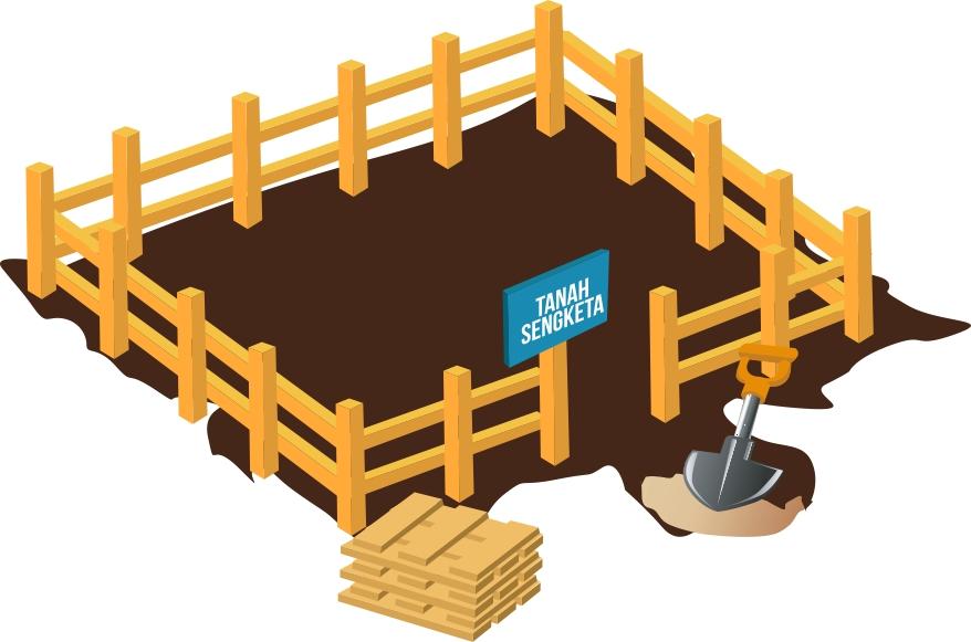 Cara Membeli Sebagian Tanah yang Dijaminkan ke Bank