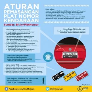 Aturan Pemasangan Plat Nomor Kendaraan