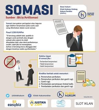 Somasi