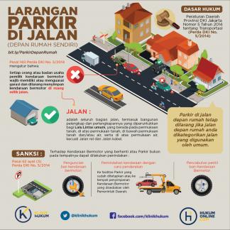 Larangan Parkir Kendaraan di Depan Rumah Sendiri