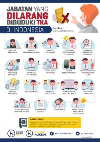 Ini Jabatan yang Dilarang Diduduki Oleh TKA di Indonesia