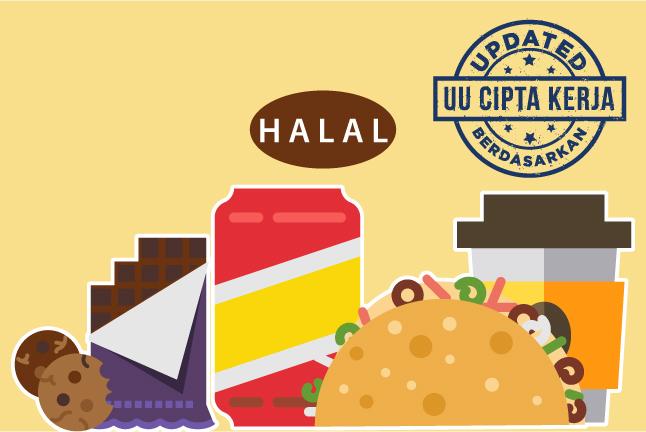 Jika Mencantumkan Logo Halal yang Tak Sesuai Standar Nasional