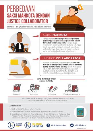 Perbedaan Saksi Mahkota dengan Justice Collaborator