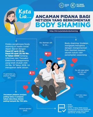 Ancaman Pidana Bagi Netizen yang Berkomentar Body Shaming