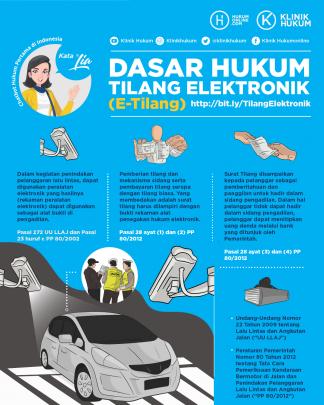 Dasar Hukum Tilang Elektronik (E-Tilang)