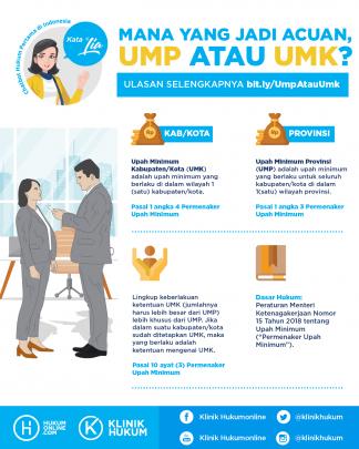Mana yang Jadi Acuan, UMP atau UMK?