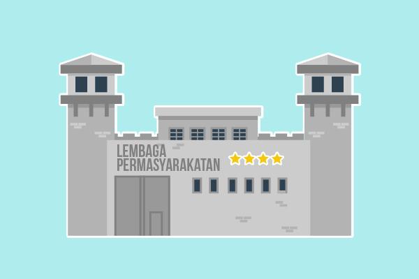Jerat Hukum Bagi Polisi yang 'Meloloskan' Tahanan