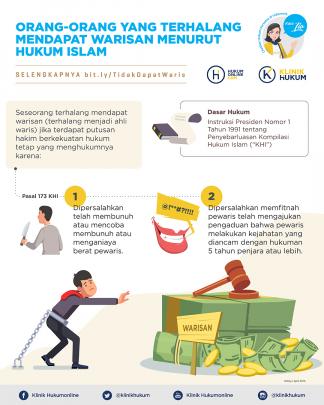 Orang-orang yang Terhalang Mendapat Warisan Menurut Hukum Islam