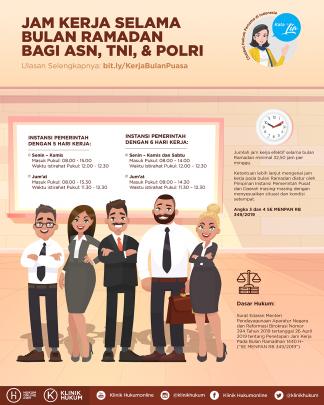 Jam Kerja Selama Bulan Ramadan Bagi ASN, TNI dan Polri