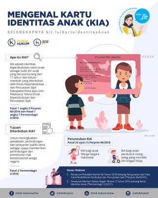 Mengenal Kartu Identitas Anak (KIA)