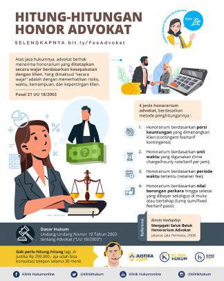Hitung-Hitungan Honor Advokat