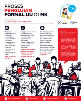 Proses Pengujian Formal UU di MK