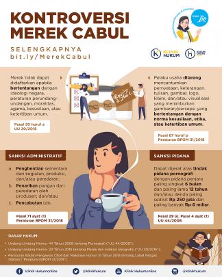 Kontroversi Merek Cabul