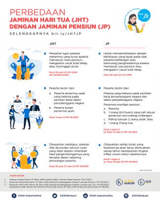 Perbedaan Jaminan Hari Tua (JHT) dengan Jaminan Pensiun (JP)