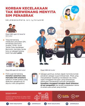 Korban Kecelakaan Tak Berwenang Menyita SIM Penabrak