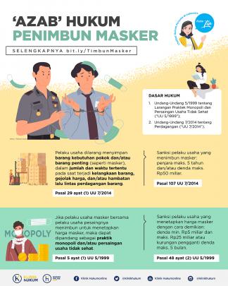 'Azab' Hukum Penimbun Masker