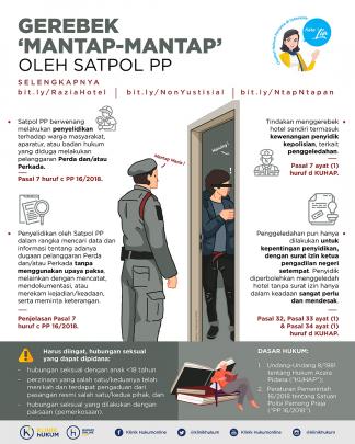Gerebek 'Mantap-Mantap' oleh Satpol PP