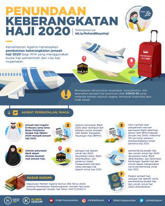 Penundaan Keberangkatan Haji 2020