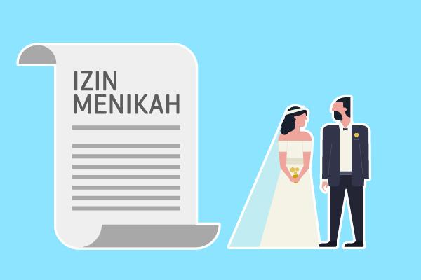 Perkawinan saat Wabah COVID-19 Tak Perlu Disertai Resepsi