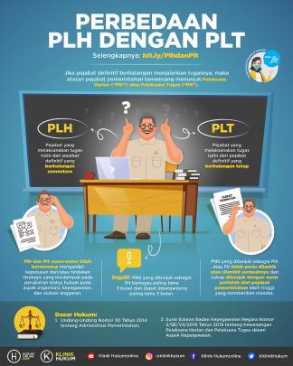 Perbedaan Plh dengan Plt