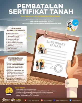 Pembatalan Sertifikat Tanah