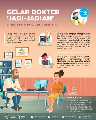 Gelar Dokter 'Jadi-Jadian'