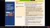 Pemaparan Materi dalam Webinar Webinar Pendekatan Hukum Strategi dalam Persiapan dan Prosedur IPO (Initial Public Offering) di Indonesia dari Viska Kharisma Fajarwati selaku Partner, HBT Law Firm (26/10/2020)