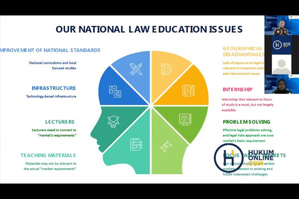 Upaya Registrasi Profesional Hukum Berkualitas Melalui Peningkatan Edukasi Hukum 10.jpg