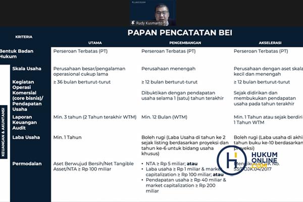 IPO INDONESIA 5.jpg